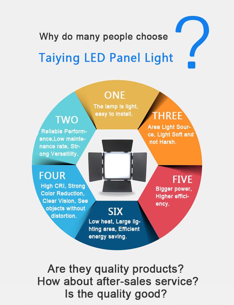 TY-LED600 Studio Panel Light 40W(图1)