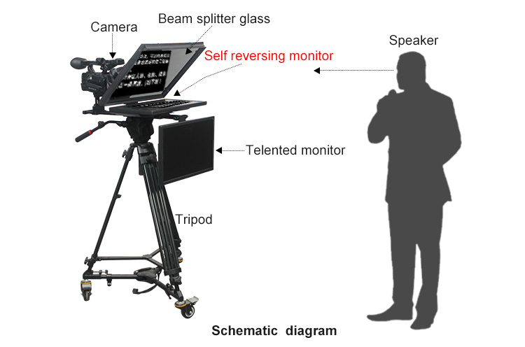 What is teleprompter?(图1)
