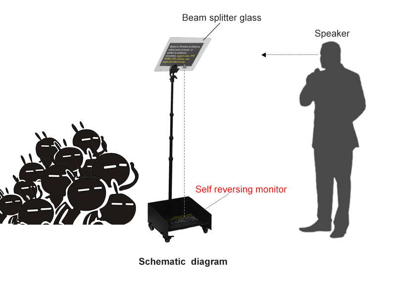 How do the presidents teleprompters work?(图1)